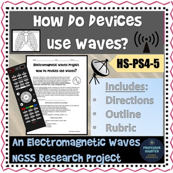 NGSS Technological Devices Using Electromagnetic Waves Pro