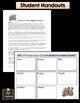 Reyes Magos 1 Hour Lesson - Intermediate, Advanced Spanish
