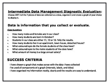 Diagnostic Assessment for Data Management