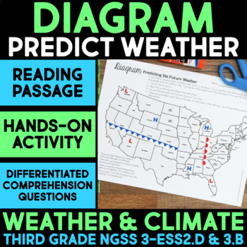 Diagram Meteorology & Weather Maps - Weather & Climate Sci