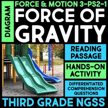 Diagram a New Slide - Force & Motion Science Station
