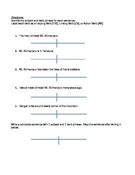 Diagramming Sentences - Identifying Sentence Parts and Sen