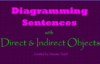 Diagramming Sentences with Direct and Indirect Objects SMA