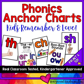 Diagraph & Letter Sound Anchor Charts - MEMORABLE & USEFUL!
