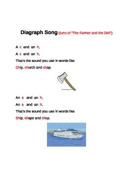 Diagraph Song