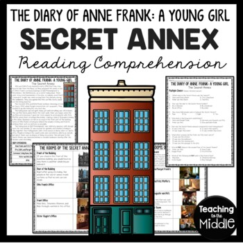 Diary of a Young Girl, Anne Frank, Secret Annex Informatio