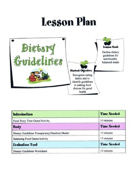 Dietary Guidelines Lesson