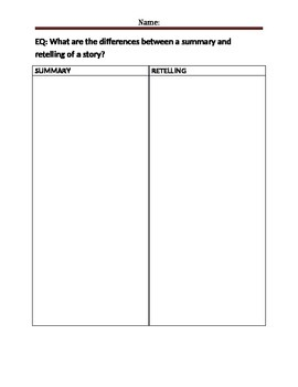 Difference between summary and retell