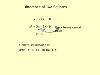 Difference if two squares