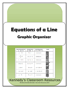 Different Forms of Linear Equations - Graphic Organizer