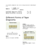 Different Forms of Tape Diagrams