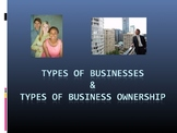 Different Types of Businesses