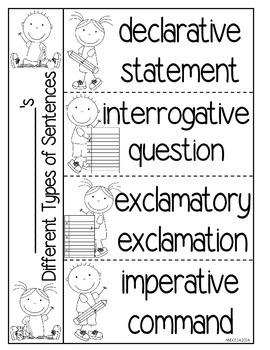 Different Types of Sentences Flip Book
