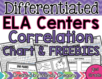 Differentiated ELA Centers Correlation Chart and FREEBIES