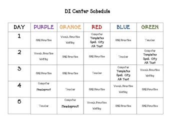 Differentiated Instruction Group Schedule