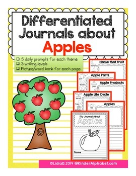 Apples Journal Prompts