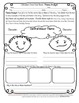 Differentiated Literature Circle Role Sheets: Theme Analys