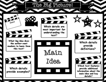 Differentiated Main Idea Organizers with Text Feature Connections