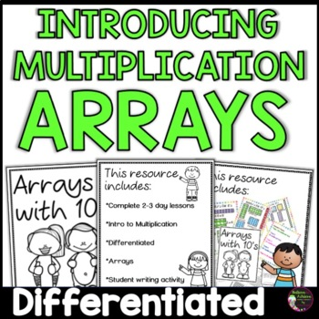 Differentiated Multiplication Lesson