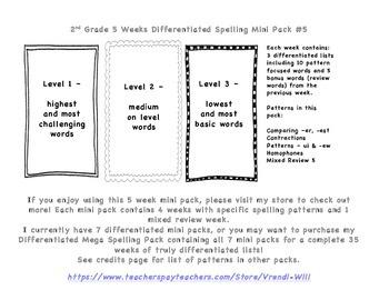 Differentiated Spelling, -er, -est, contractions, -ui, -ew