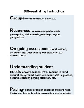 Differentiating Classroom Instruction Acronym POSTER