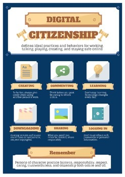 Digital Citizenship Handout / Poster