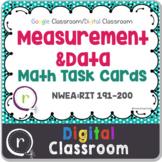 Digital Classroom Measurement & Data Math Interventions RI