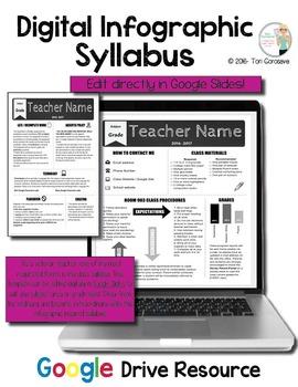 Digital Infographic Syllabus {Google Digital Resource}