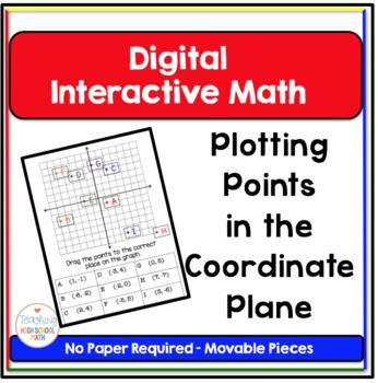 Algebra Digital Interactive Math Plotting Points in the Co