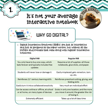 Digital Interactive Notebooks Tips for Creating Your Own