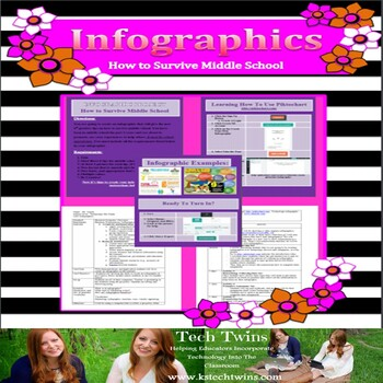 Digital Marketing- How to Survive Middle School Infographi