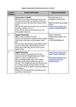 Digital Safety Unit Plan