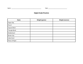 Digital Scale Practice