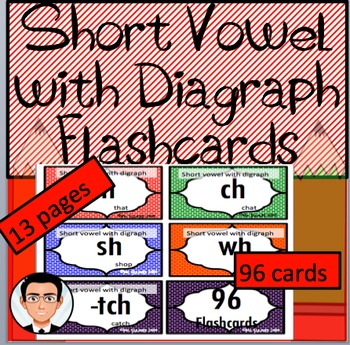 Consonant Digraph Flashcards