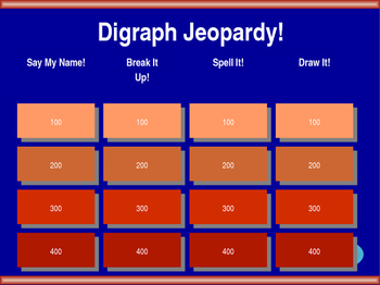 Digraph Jeopardy!