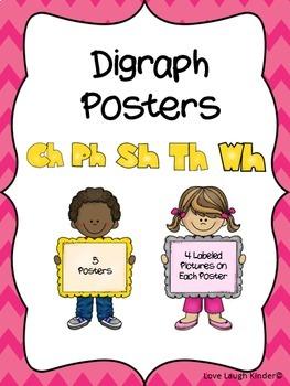 Digraph Posters- Chevron