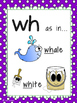 Digraph Posters - th, sh, ch, wh, qu, ck.