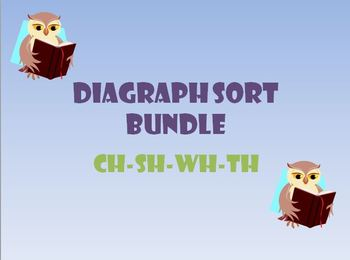 Digraph Sort Bundle for SMART Board