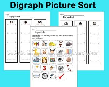 Digraph Sorting Activity