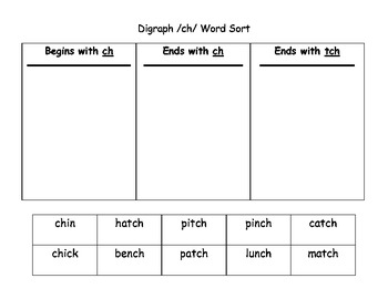 Digraph ch, tch Word Sort