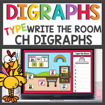 Digraphs Ch