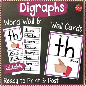 Digraphs Wall Cards & Word Wall- Ready to Print & Post, HW