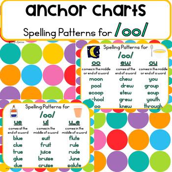 Diphthong /oo/ Anchor Charts