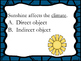 Direct Object vs. Indirect Object Powerpoint Game