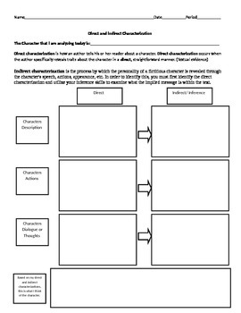 Direct and Indirect Characterization Graphic Organizer