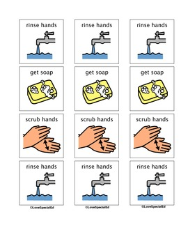 Direction Sign for Washing Hands