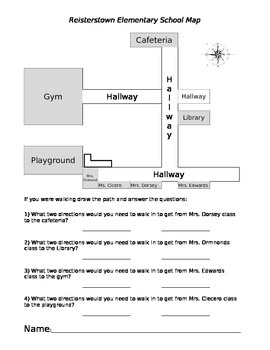 Directions Assessment