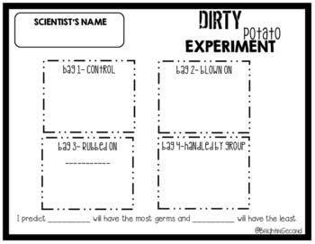 Dirty Potato Experiment