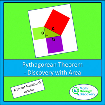 Pythagorean Theorem - Discovery with Area