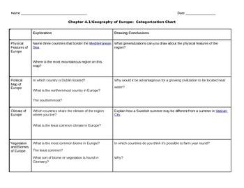 Discovery Education, Grade 7 SS Techbook: Ch. 4.1 Beginnin